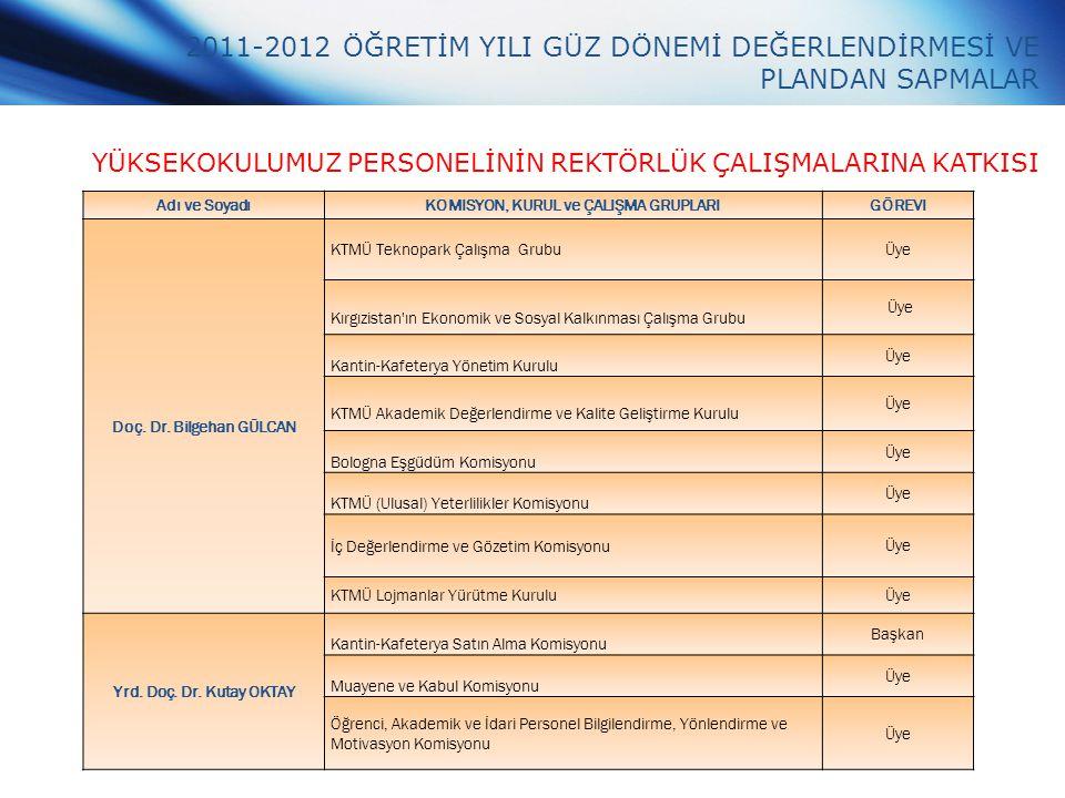 2011-2012 ÖĞRETİM YILI GÜZ DÖNEMİ DEĞERLENDİRMESİ VE PLANDAN SAPMALAR