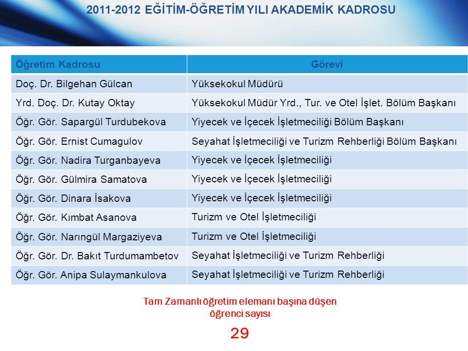 29 2011-2012 EĞİTİM-ÖĞRETİM YILI AKADEMİK KADROSU Öğretim Kadrosu