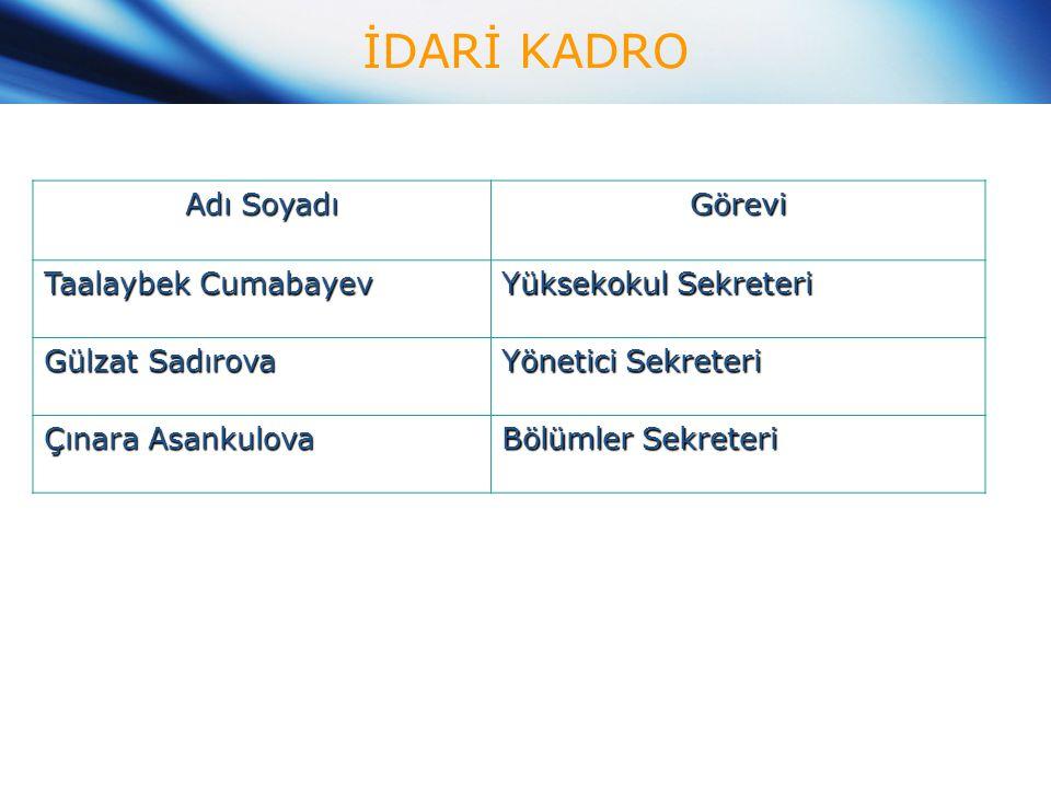 İDARİ KADRO Adı Soyadı Görevi Taalaybek Cumabayev Yüksekokul Sekreteri