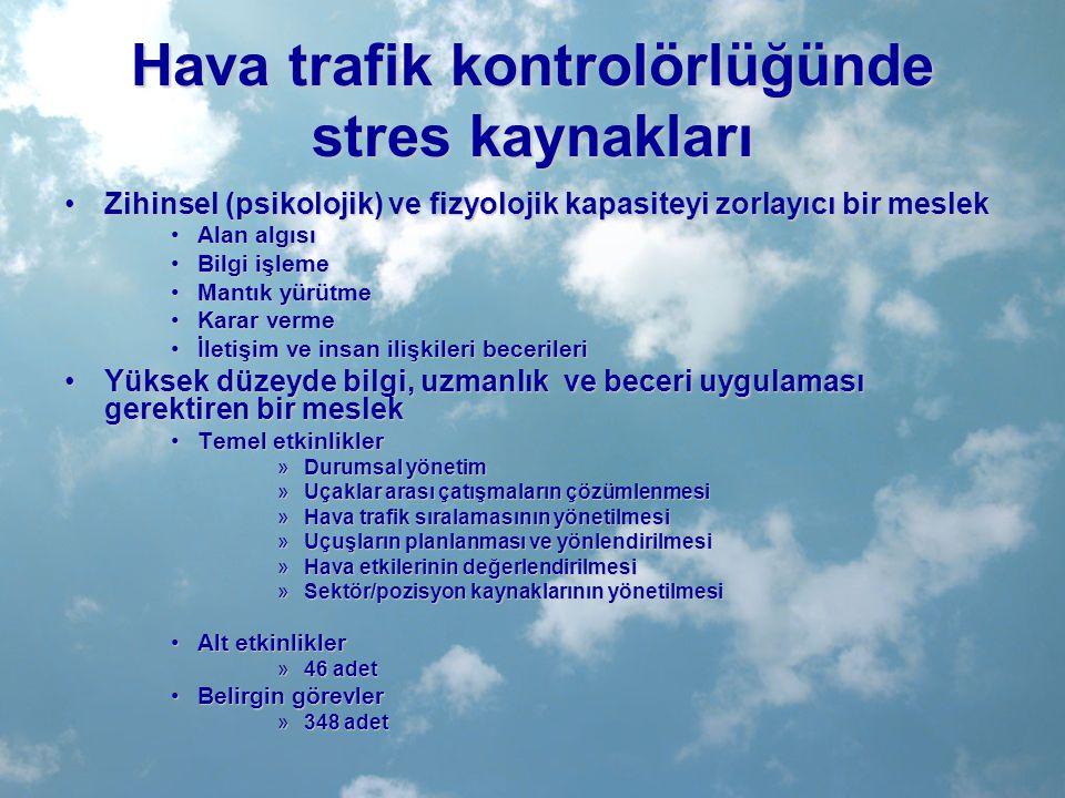 Hava trafik kontrolörlüğünde stres kaynakları