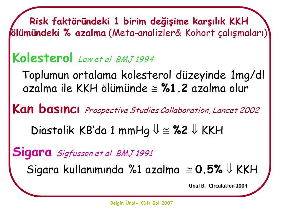 Diastolik KB'da 1 mmHg   %2  KKH