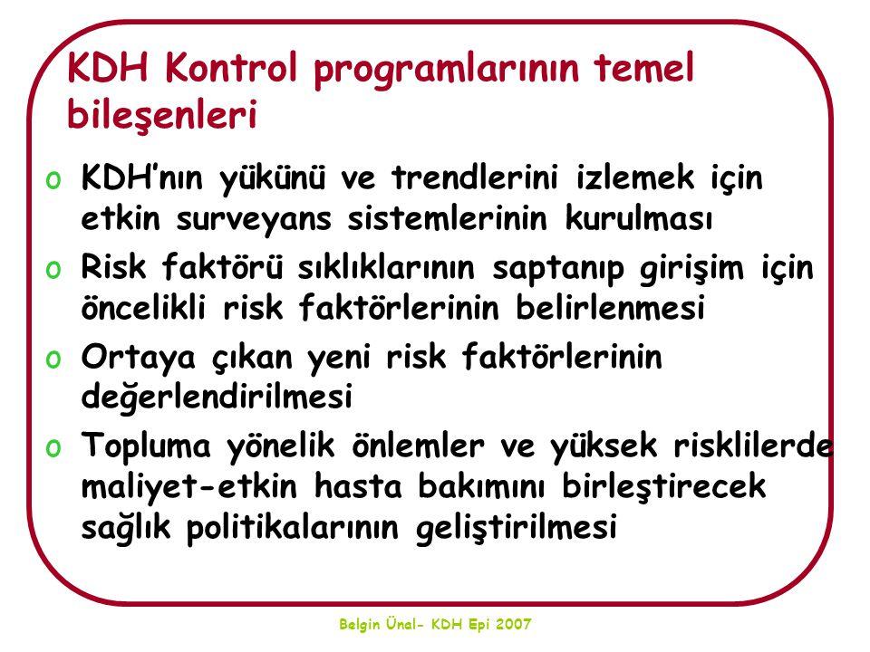 KDH Kontrol programlarının temel bileşenleri