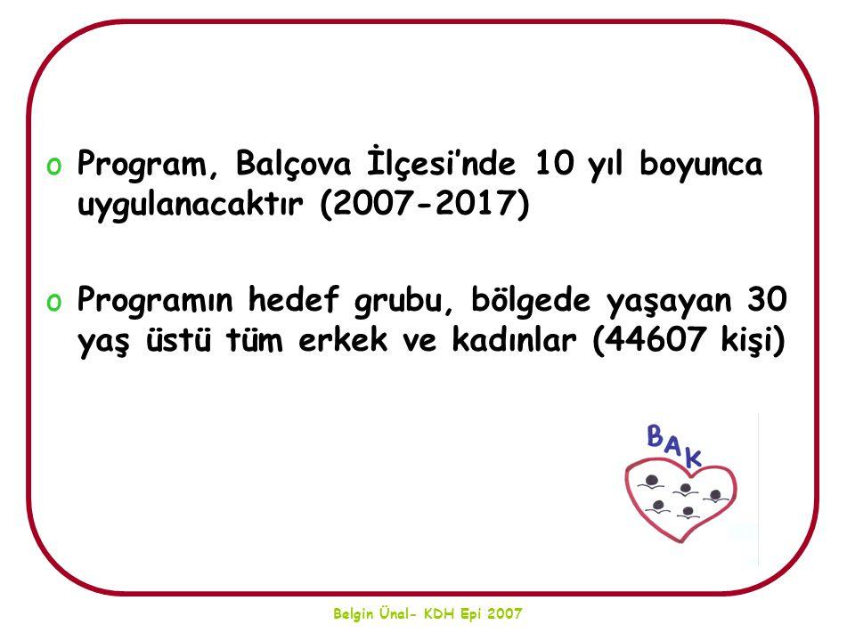 Program, Balçova İlçesi'nde 10 yıl boyunca uygulanacaktır (2007-2017)
