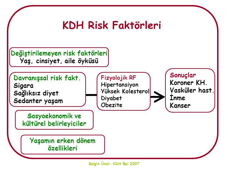 KDH Risk Faktörleri Değiştirilemeyen risk faktörleri