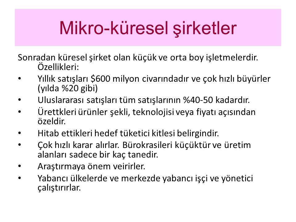 Mikro-küresel şirketler
