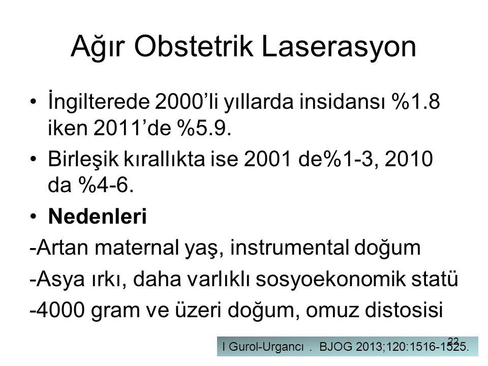 Ağır Obstetrik Laserasyon