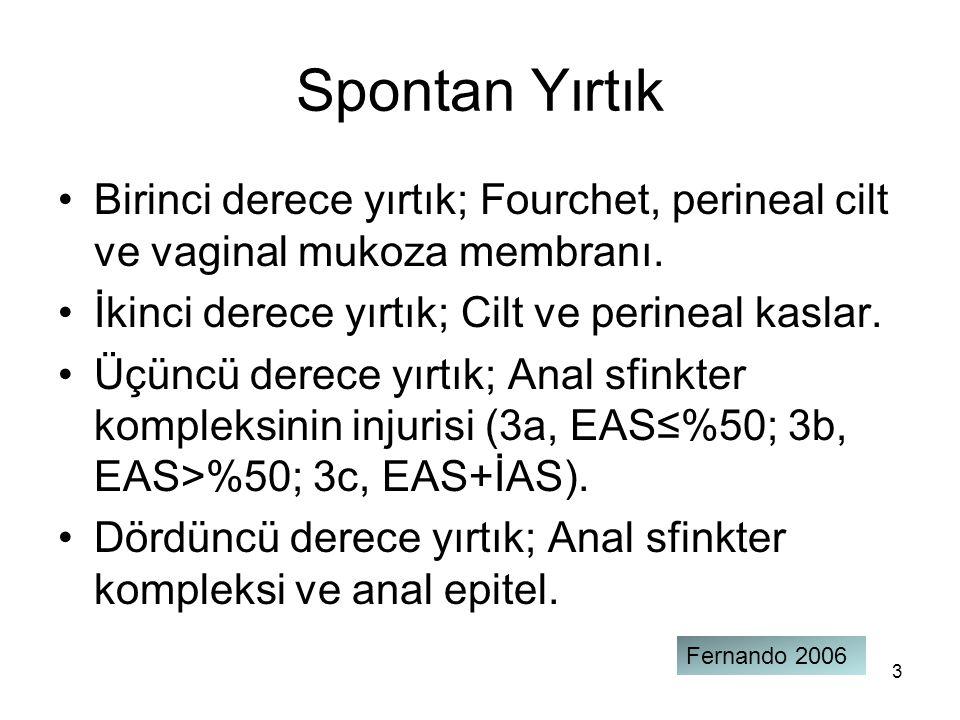 Spontan Yırtık Birinci derece yırtık; Fourchet, perineal cilt ve vaginal mukoza membranı. İkinci derece yırtık; Cilt ve perineal kaslar.
