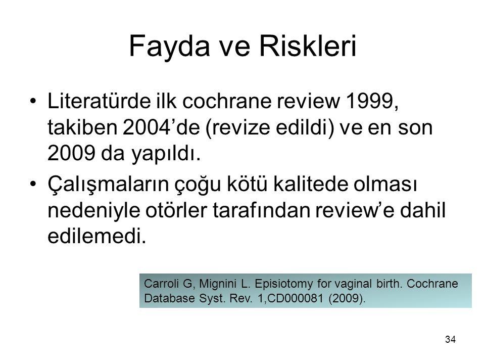 Fayda ve Riskleri Literatürde ilk cochrane review 1999, takiben 2004'de (revize edildi) ve en son 2009 da yapıldı.