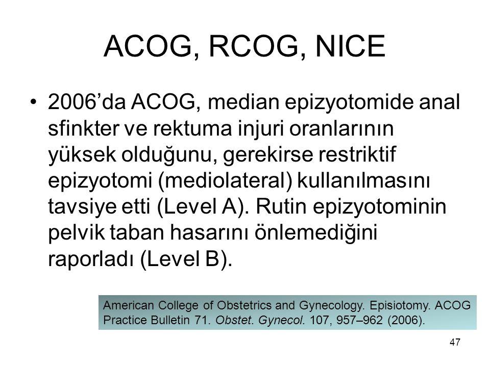 ACOG, RCOG, NICE