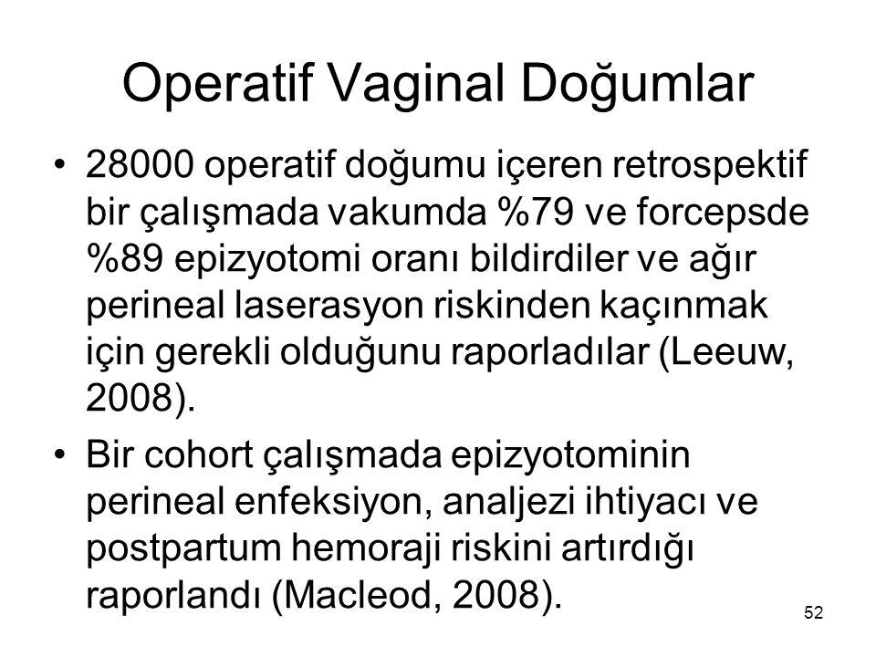 Operatif Vaginal Doğumlar
