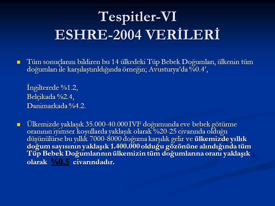 Tespitler-VI ESHRE-2004 VERİLERİ