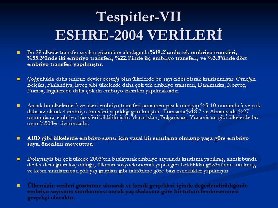 Tespitler-VII ESHRE-2004 VERİLERİ