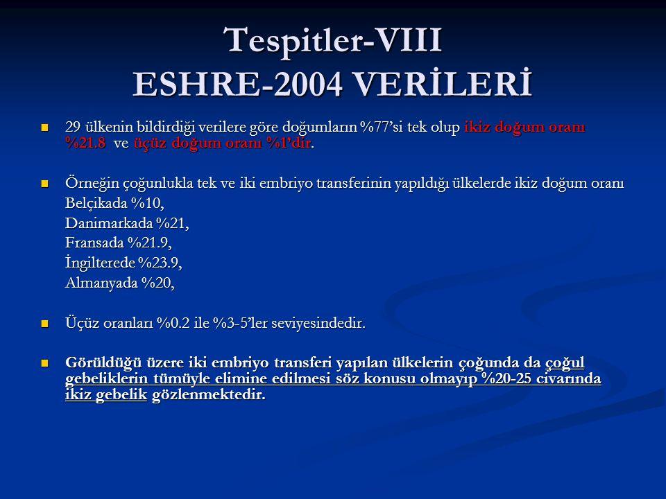 Tespitler-VIII ESHRE-2004 VERİLERİ