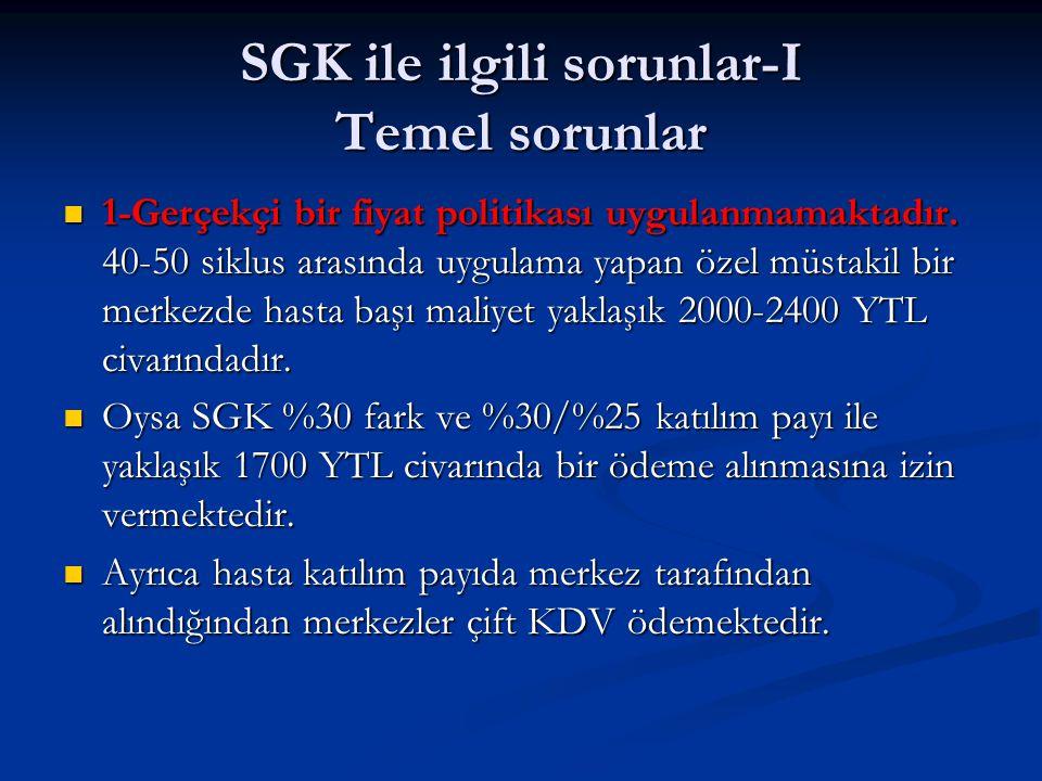 SGK ile ilgili sorunlar-I Temel sorunlar