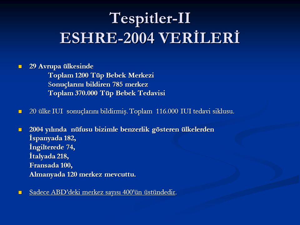Tespitler-II ESHRE-2004 VERİLERİ