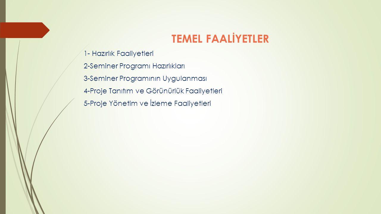 TEMEL FAALİYETLER 1- Hazırlık Faaliyetleri