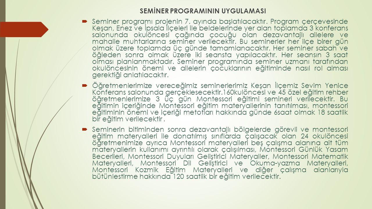 SEMİNER PROGRAMININ UYGULAMASI