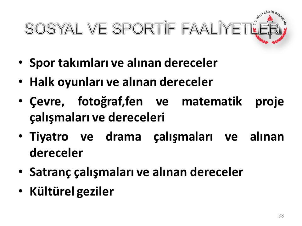 SOSYAL VE SPORTİF FAALİYETLER