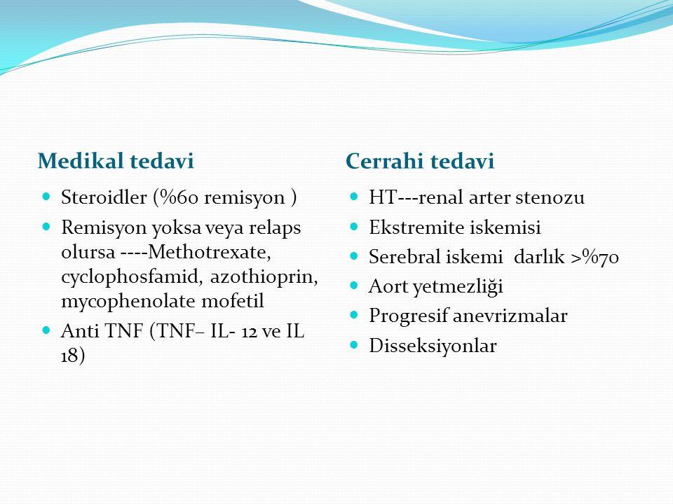 Medikal tedavi Cerrahi tedavi Steroidler (%60 remisyon )