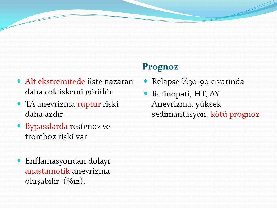 Prognoz Alt ekstremitede üste nazaran daha çok iskemi görülür.