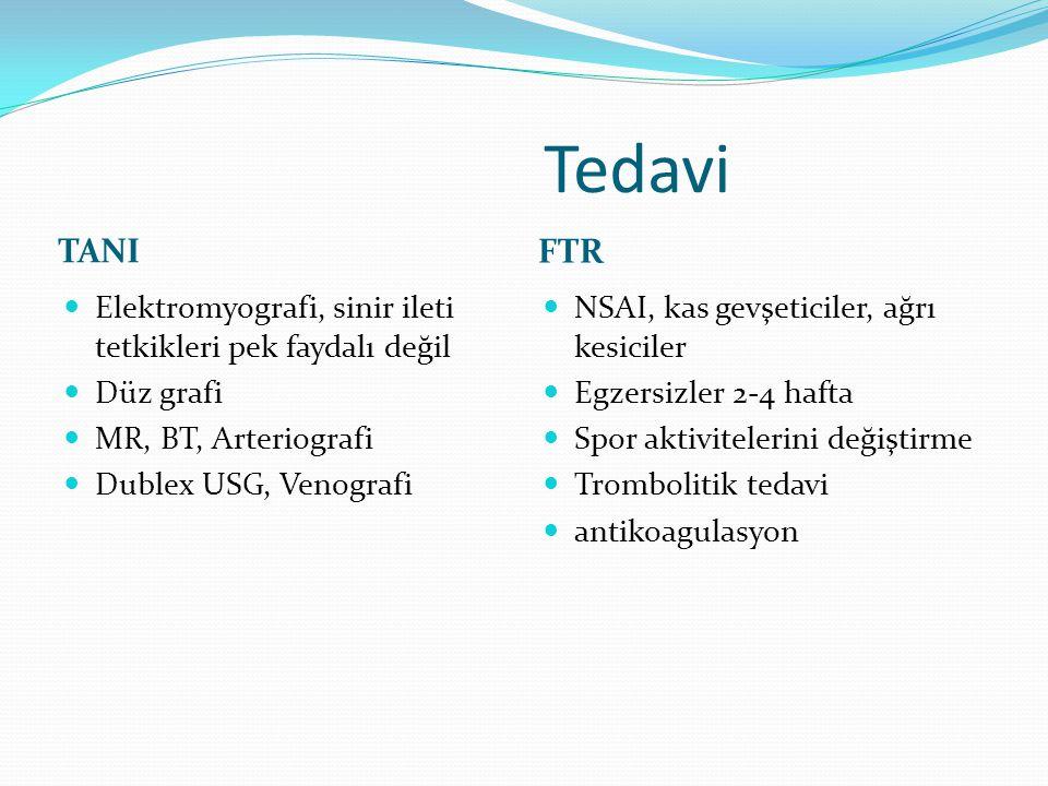 Tedavi TANI. FTR. Elektromyografi, sinir ileti tetkikleri pek faydalı değil. Düz grafi. MR, BT, Arteriografi.
