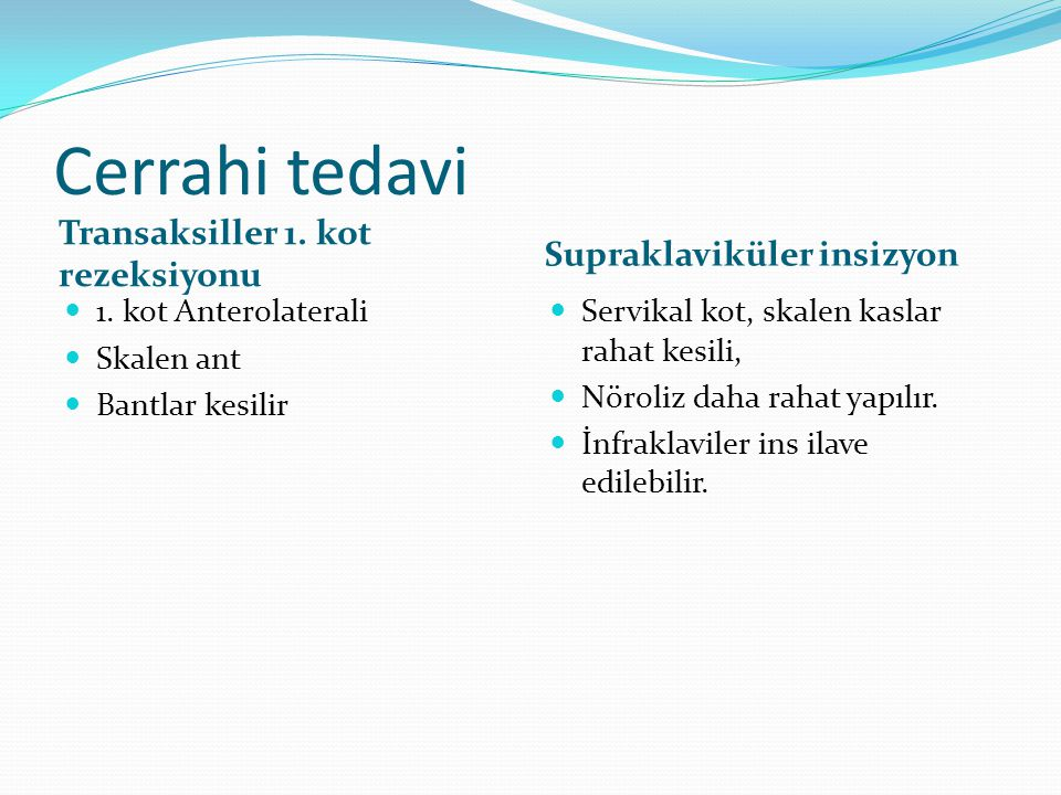 Cerrahi tedavi Transaksiller 1. kot rezeksiyonu