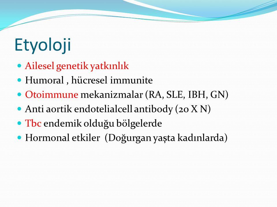 Etyoloji Ailesel genetik yatkınlık Humoral , hücresel immunite