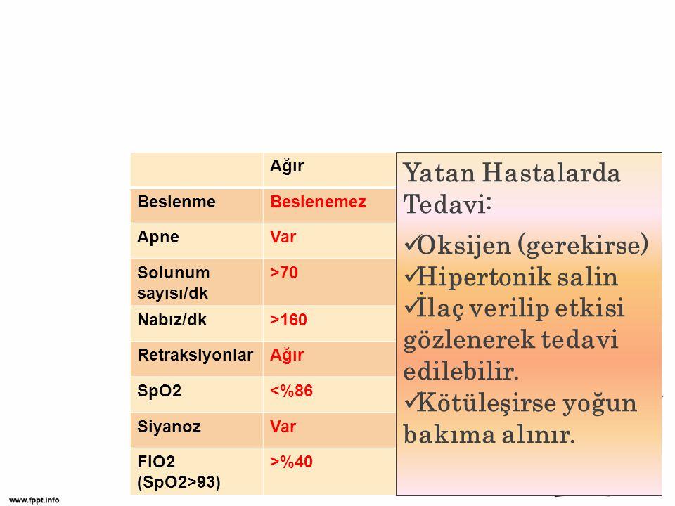 Yatan Hastalarda Tedavi: Oksijen (gerekirse) Hipertonik salin