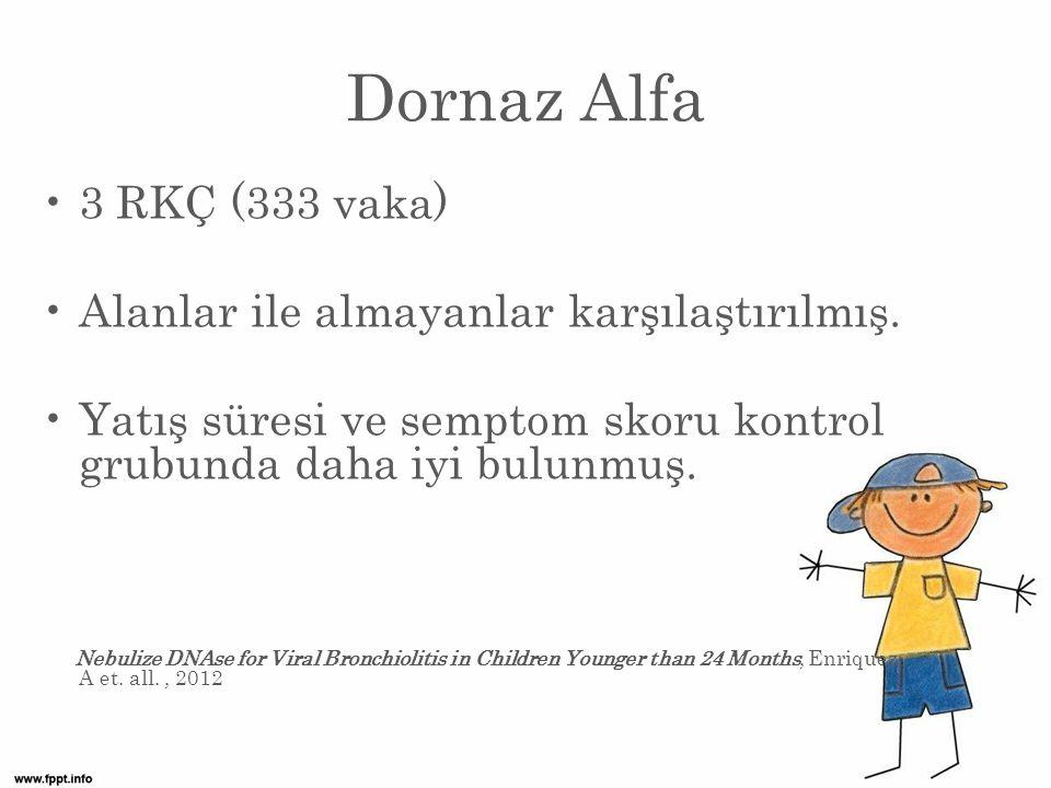 Dornaz Alfa 3 RKÇ (333 vaka) Alanlar ile almayanlar karşılaştırılmış.