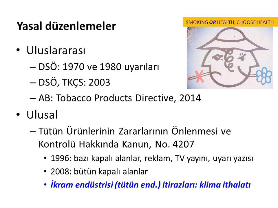 Yasal düzenlemeler Uluslararası Ulusal DSÖ: 1970 ve 1980 uyarıları