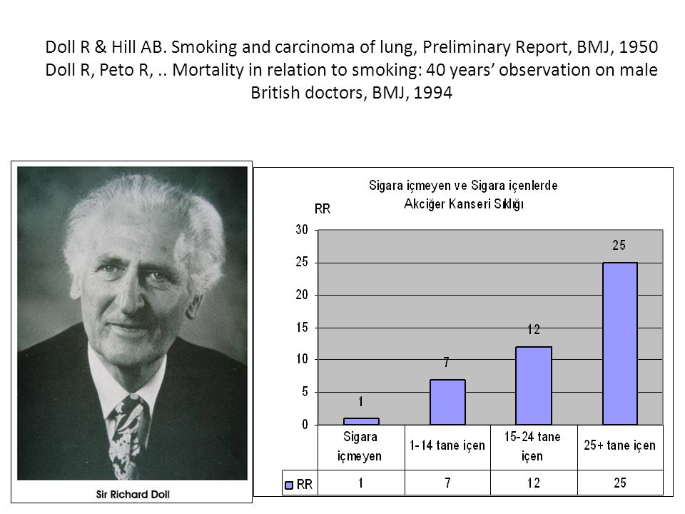 Doll R & Hill AB. Smoking and carcinoma of lung, Preliminary Report, BMJ, 1950 Doll R, Peto R, ..
