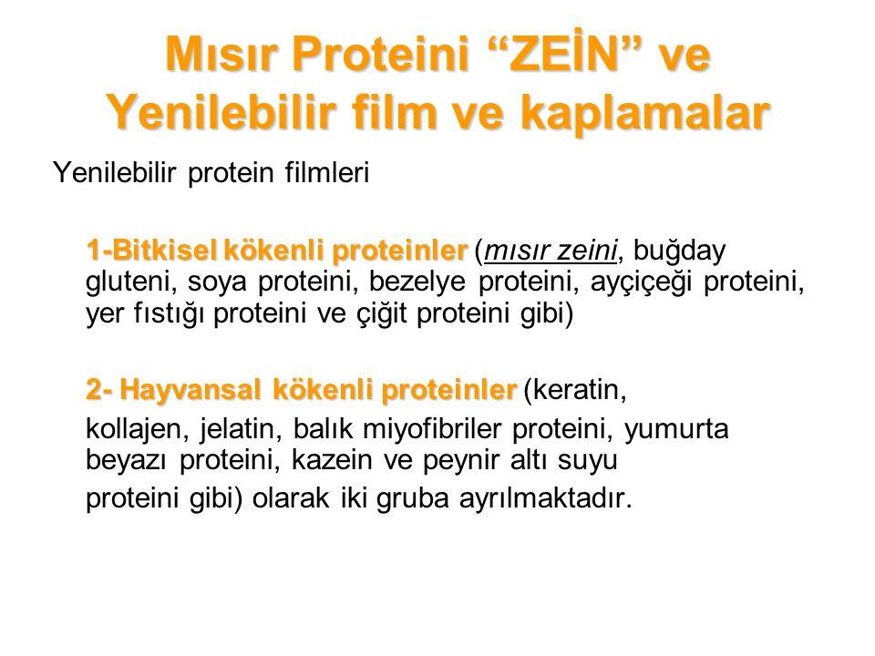 Mısır Proteini ZEİN ve Yenilebilir film ve kaplamalar