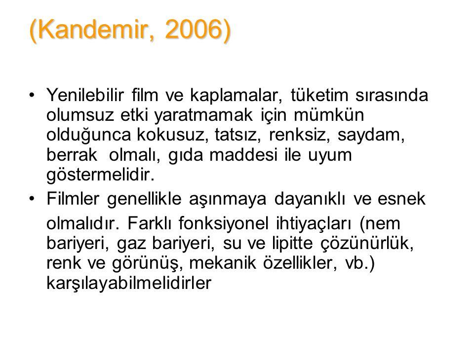 (Kandemir, 2006)