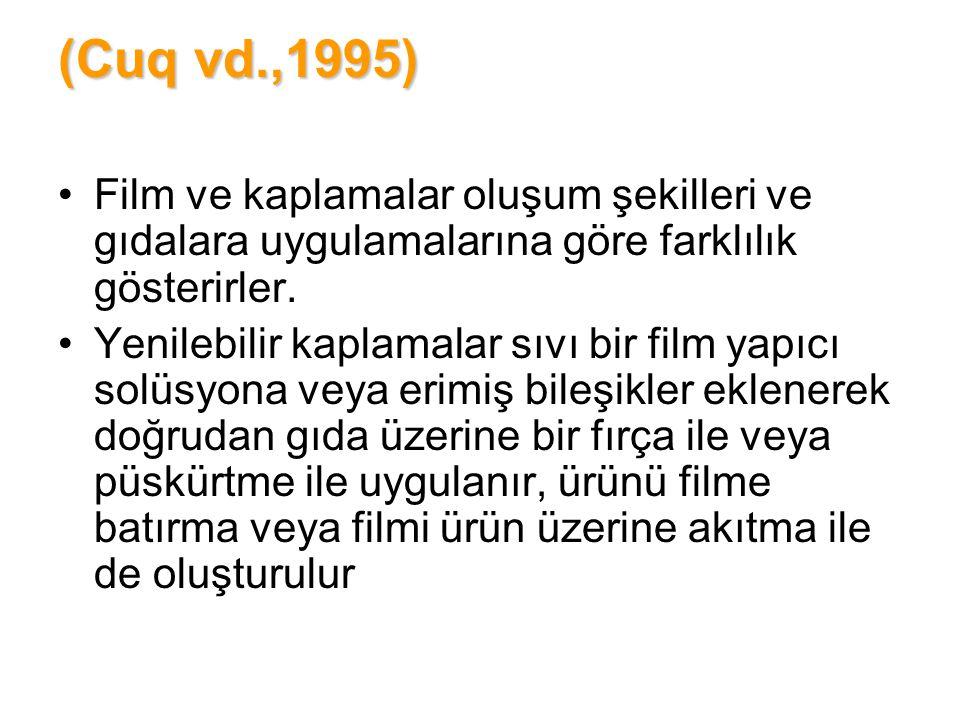 (Cuq vd.,1995) Film ve kaplamalar oluşum şekilleri ve gıdalara uygulamalarına göre farklılık gösterirler.