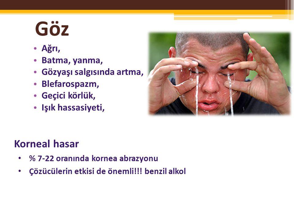 Göz Ağrı, Batma, yanma, Gözyaşı salgısında artma, Blefarospazm,
