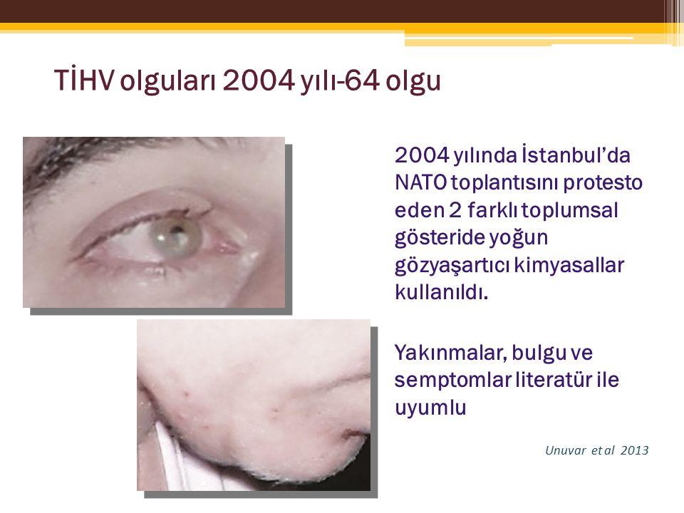 TİHV olguları 2004 yılı-64 olgu