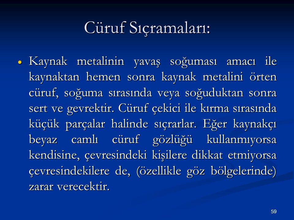 Cüruf Sıçramaları: