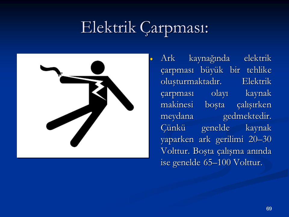 Elektrik Çarpması: