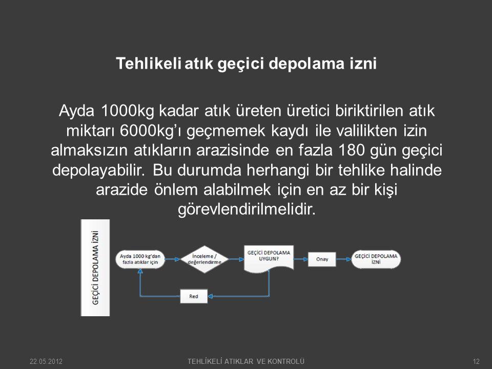 TEHLİKELİ ATIKLAR VE KONTROLÜ