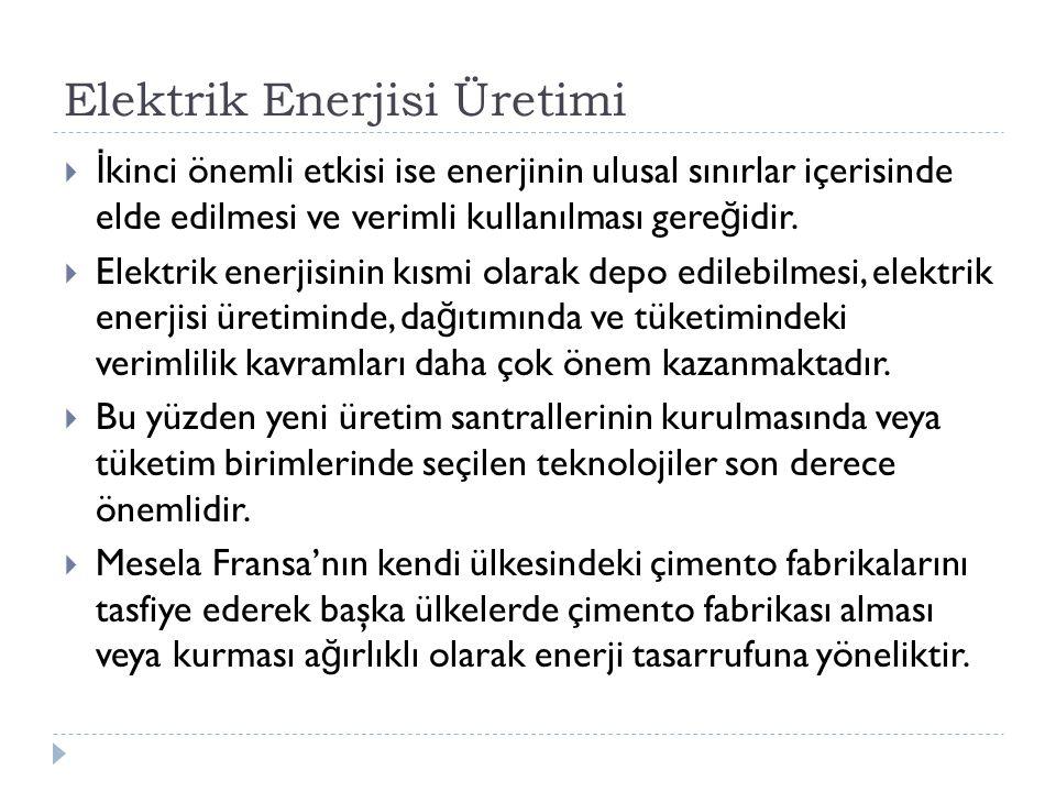 Elektrik Enerjisi Üretimi