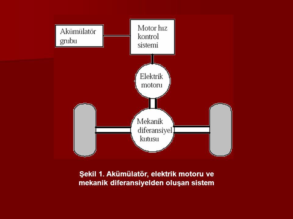 mekanik diferansiyelden oluşan sistem