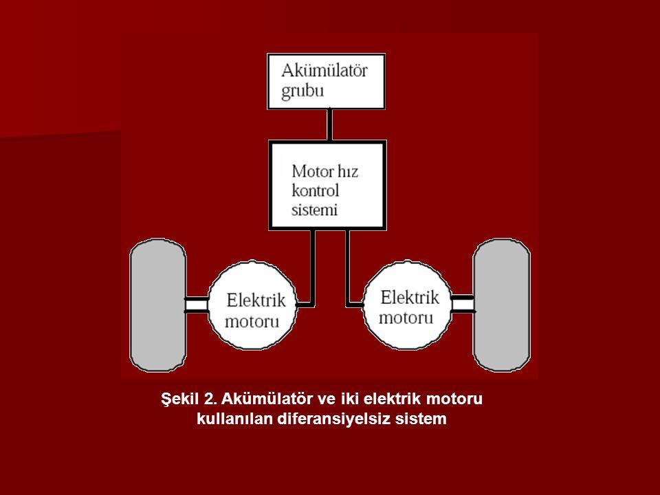 kullanılan diferansiyelsiz sistem