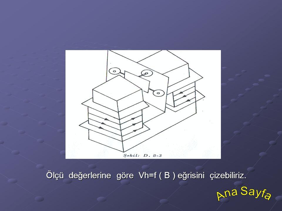 Ölçü değerlerine göre Vh=f ( B ) eğrisini çizebiliriz.