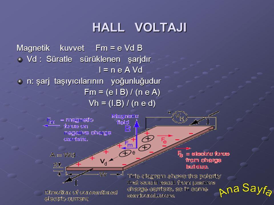 HALL VOLTAJI Ana Sayfa Magnetik kuvvet Fm = e Vd B