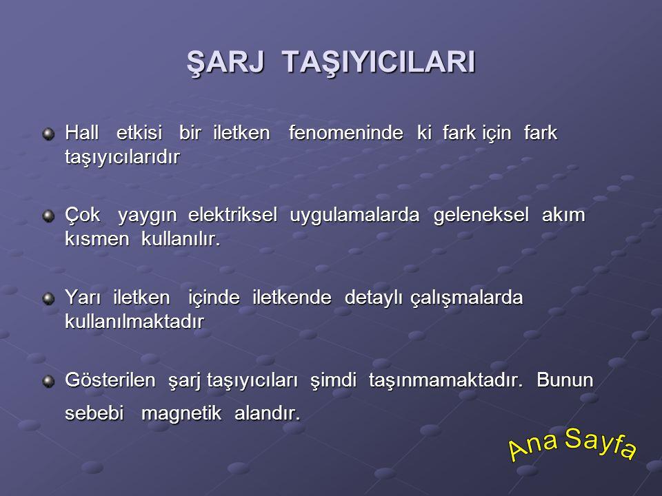 ŞARJ TAŞIYICILARI Ana Sayfa