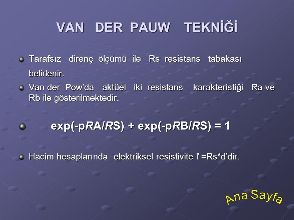 VAN DER PAUW TEKNİĞİ exp(-pRA/RS) + exp(-pRB/RS) = 1 Ana Sayfa