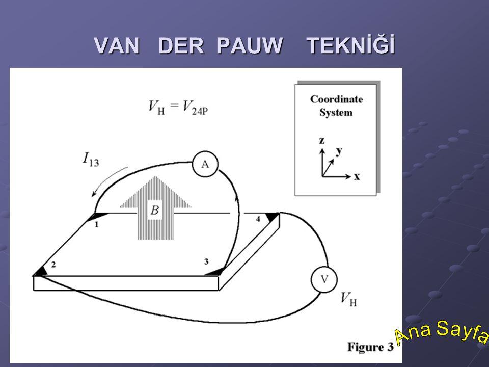 VAN DER PAUW TEKNİĞİ Ana Sayfa