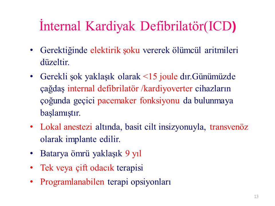 İnternal Kardiyak Defibrilatör(ICD)