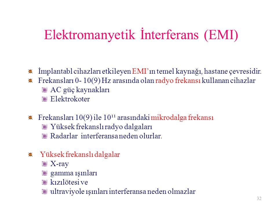 Elektromanyetik İnterferans (EMI)