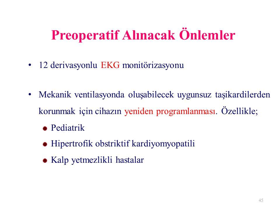 Preoperatif Alınacak Önlemler